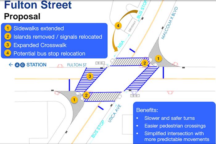 fulton-street-select-bus-service